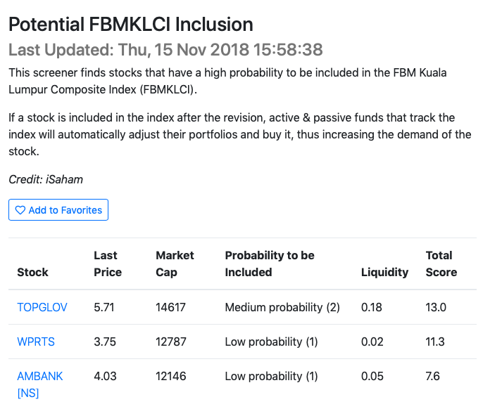 Potential FBMKLCI Inclusion