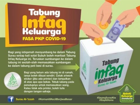 TABUNG INFAQ KELUARGA FASA PKP COVID-19