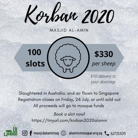 Korban 2020