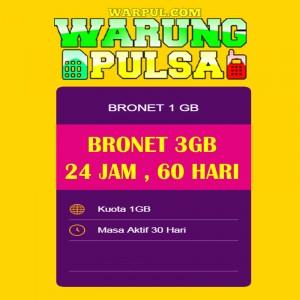 Paket Internet Axis Data Bronet 3GB 24jam 60 Hari