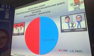Pilwakot Cirebon 2018