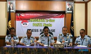 Imigrasi Kelas I Semarang