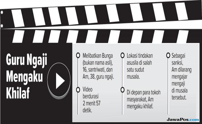 Beredar Video Mesum di Musala