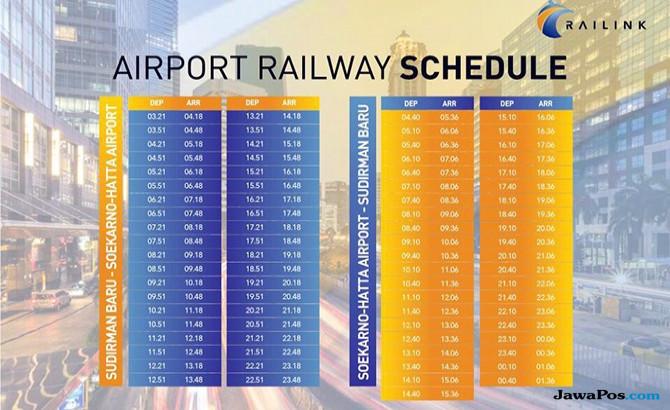Segera Beroperasi, Ini Jadwal Kereta Api Tujuan Bandara Soekarno-Hatta