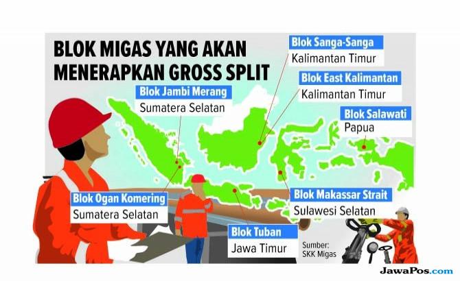 Tujuh Blok Migas Akan Pakai Gross Split