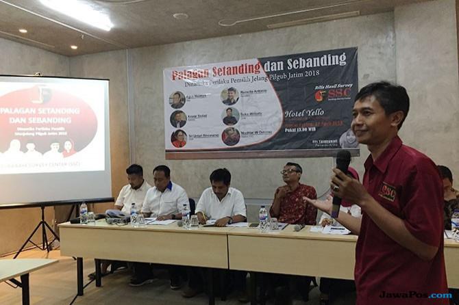 Surabaya Survei Center