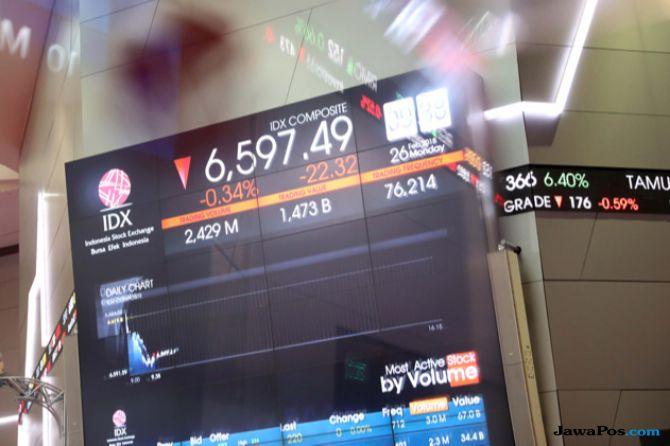 Ini Saran RELI Agar Investor Tetap Cuan Meski Pasar Tertekan