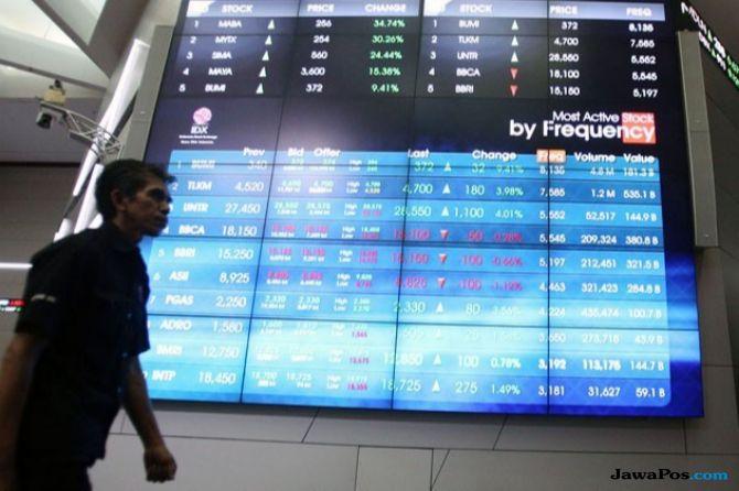 IPO, Harga Saham Properti Ini Meroket Nyaris 50 Persen