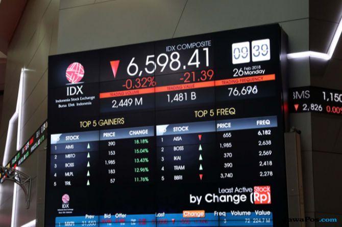 Saham Dan Rupiah Loyo di Tengah Positifnya Rilis Ekonomi RI