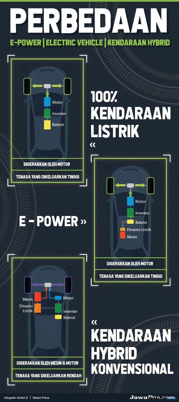 E-Power:  Menguak Janji Nissan di Balik Booth Ajang GIIAS 2018