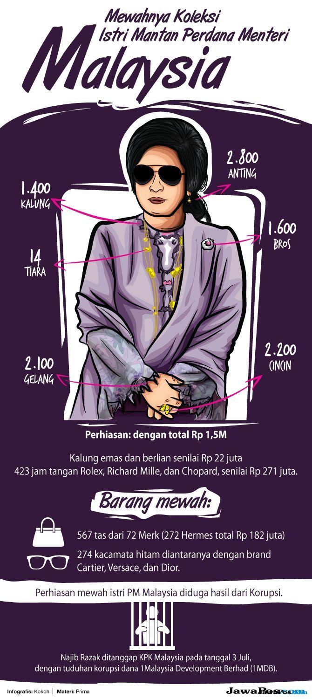 Akun Rekening Pribadinya Dibekukan, Najib Razak Protes