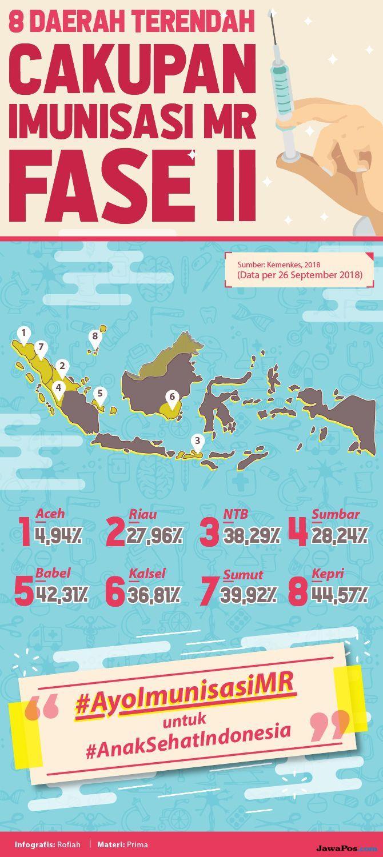 Ambil Contoh Makan Babi, Fatwa MPU Aceh Perbolehkan Imunisasi MR