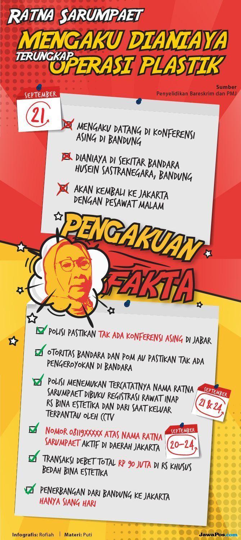 Amien Rais Dulu, Prabowo, Fadli, dan Rachel Tunggu Putusan Penyidik