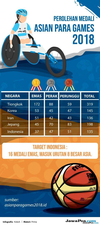 Asian Para Games 2018, INAPGOC, Kemenpora, Indonesia, Elih