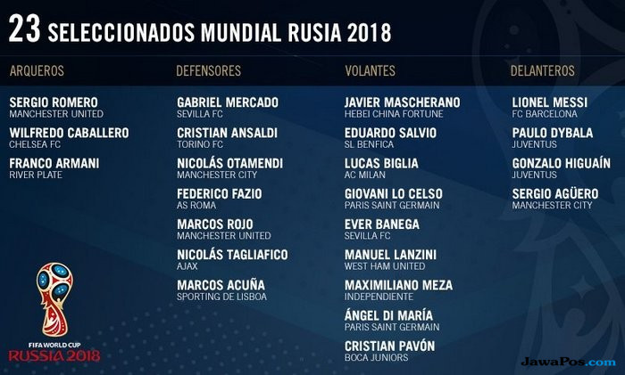Mauro Icardi, Timnas Argentina, Lionel Messi, Jorge Sampaoli, Piala Dunia 2018,