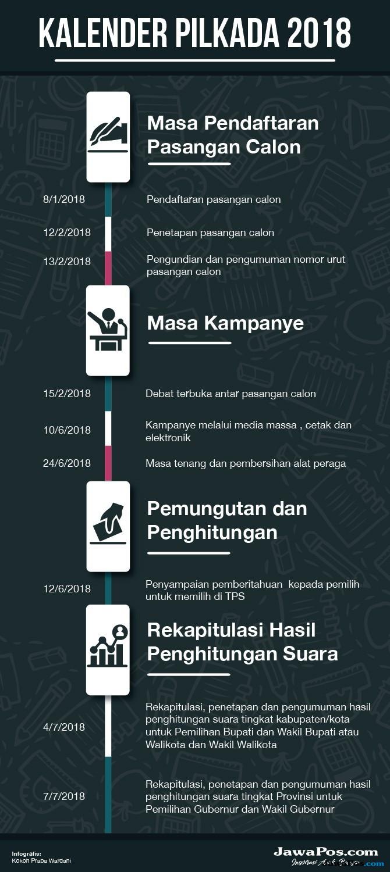 Kalender Pilkada 2018