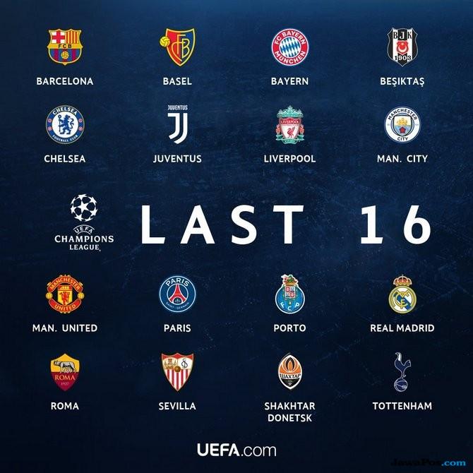 Inilah Skenario Lengkap Drawing Babak 16 Besar Liga Champions
