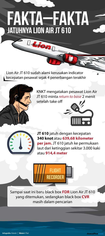 Doa Keluarga Korban Lion Air dari KRI Banda Aceh