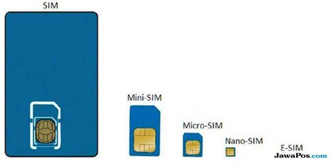 E-SIM iphone, iPhone E-SIM, E-SIM iphone terbaru