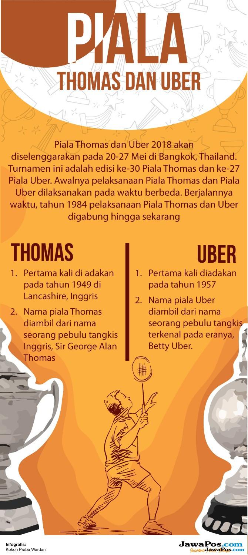 Piala Thomas dan Uber 2018, Jepang, Malaysia