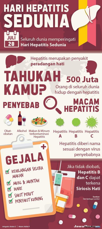 Lindungi Kesehatan Hati, 10 Cara Efektif Cegah Hepatitis