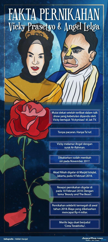 Merasa Tak Pantas, Vicky Prasetyo Menyerah Jadi Suami Angel Lelga