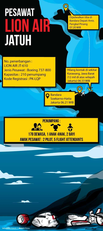 Nasib Asuransi Penumpang yang Tak Masuk Daftar Manifes Lion Air JT 610