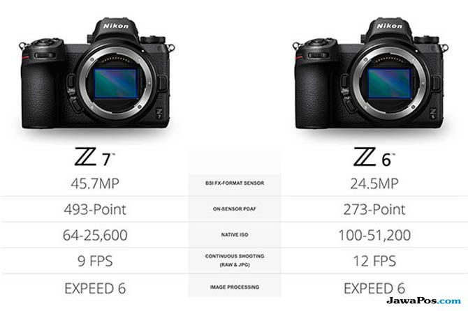 Nikon Mirrorless, Nikon Mirrorless Z7, Nikon Mirrorless Z6