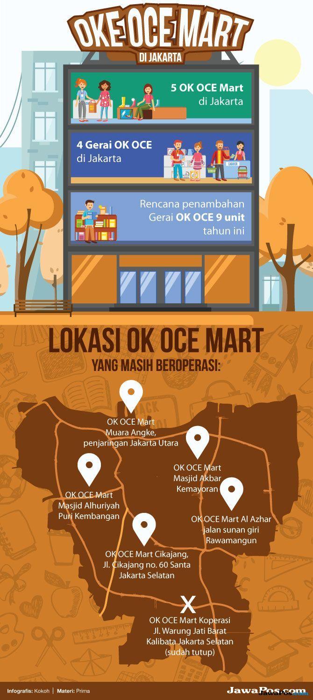 OK OCE Mart Kalibata Bangkrut, Sandiaga Klaim Karena Ekonomi Lesu