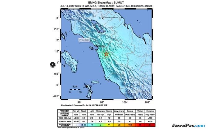 Titik Gempa