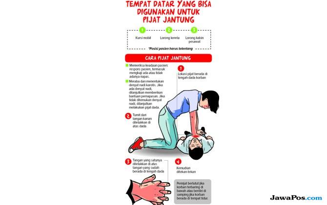 Perlunya Persiapan dan Pengetahuan Kesehatan saat Mudik