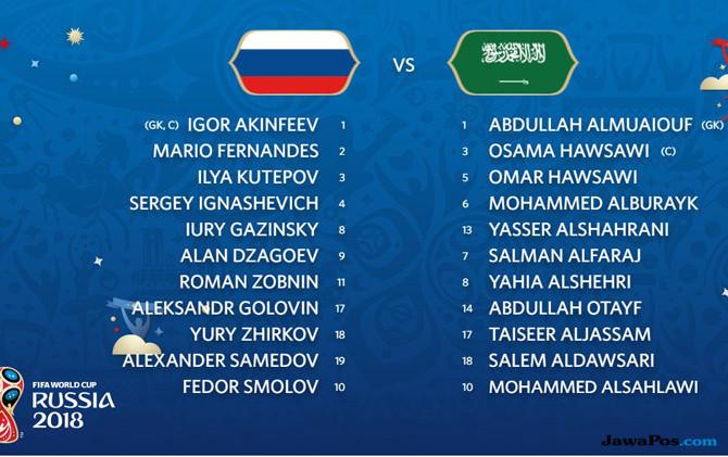 Timnas Rusia, Timnas Arab Saudi, Starting XI, Susunan Pemain
