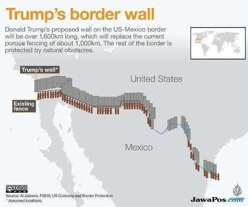 Dinding Pembatas AS-Meksiko, trump,