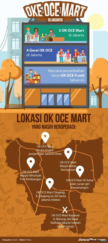 OK OCE Mart