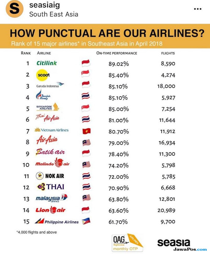 Official Airline Guide (OAG)