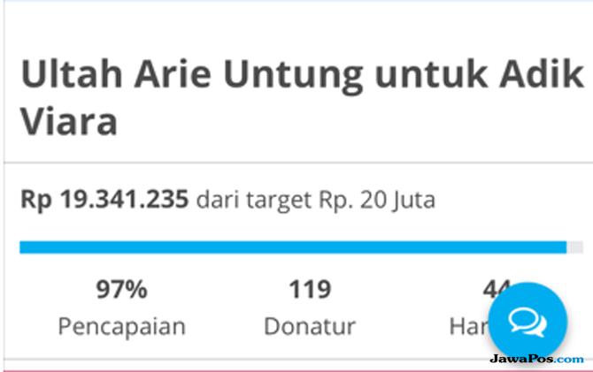 Arie Untung