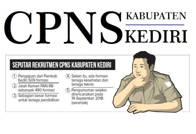 CPNS Kabupaten Kediri
