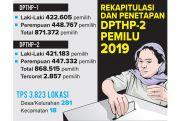 KPU Bangkalan Coret 2.857 Pemilih