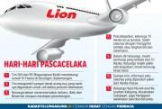 Keluarga Korban Pesawat Lion Air Blitar Yakin Ada Keajaiban