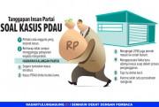 Waduh... Kasus Korupsi PDAU Trenggalek Terkesan Diulur-ulur