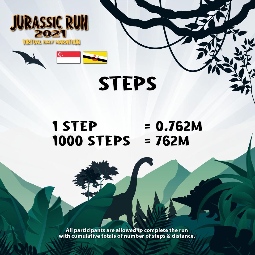 Jurassic Run 2021 - SG/BR
