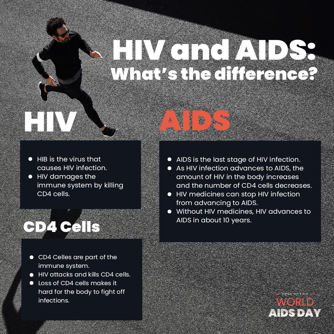 World AIDS Day Virtual Run & Ride - Singapore / Brunei