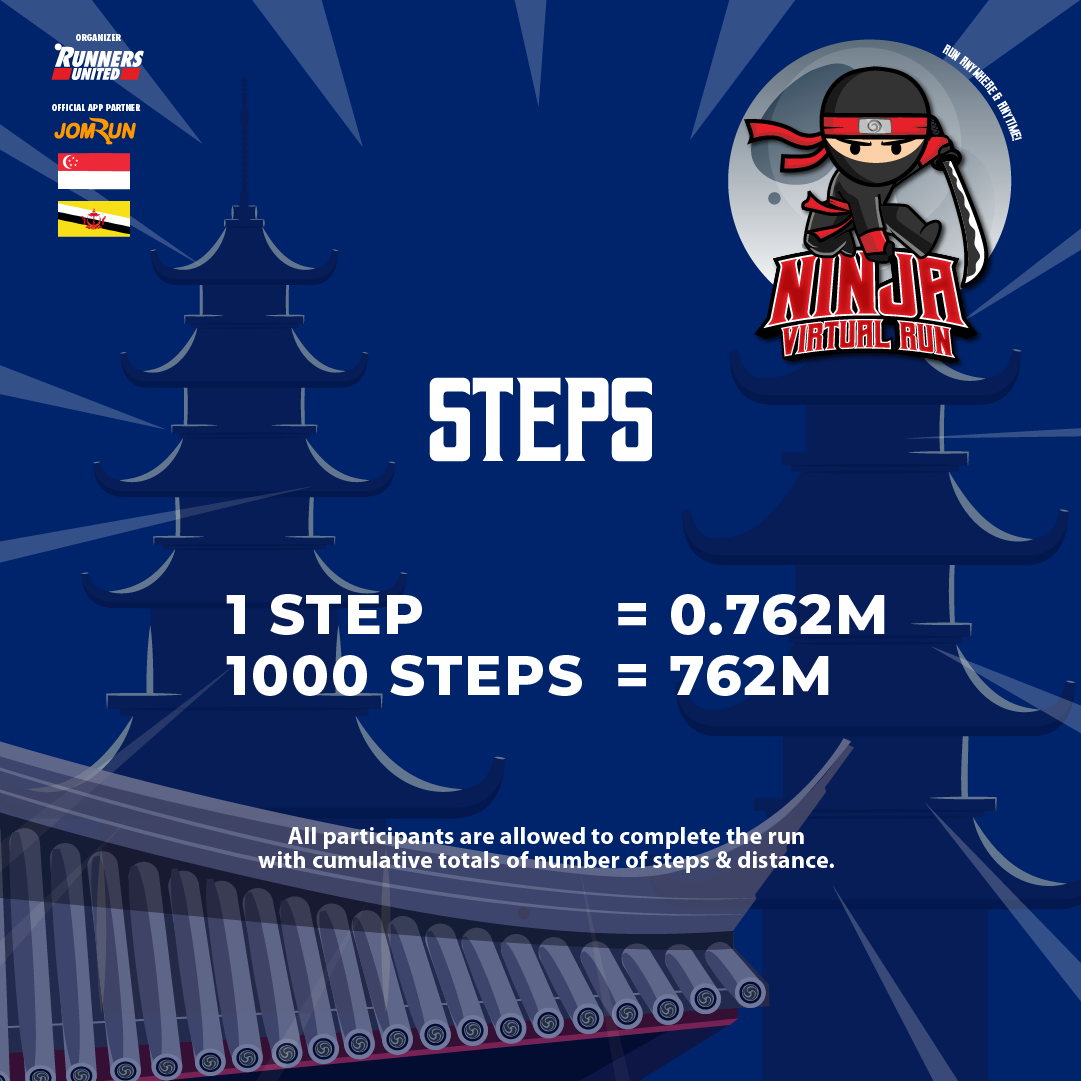 Ninja Virtual Run 2021 - SG/BR