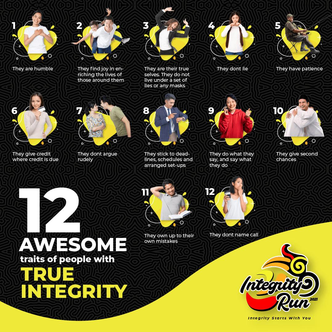 Integrity Run 2021