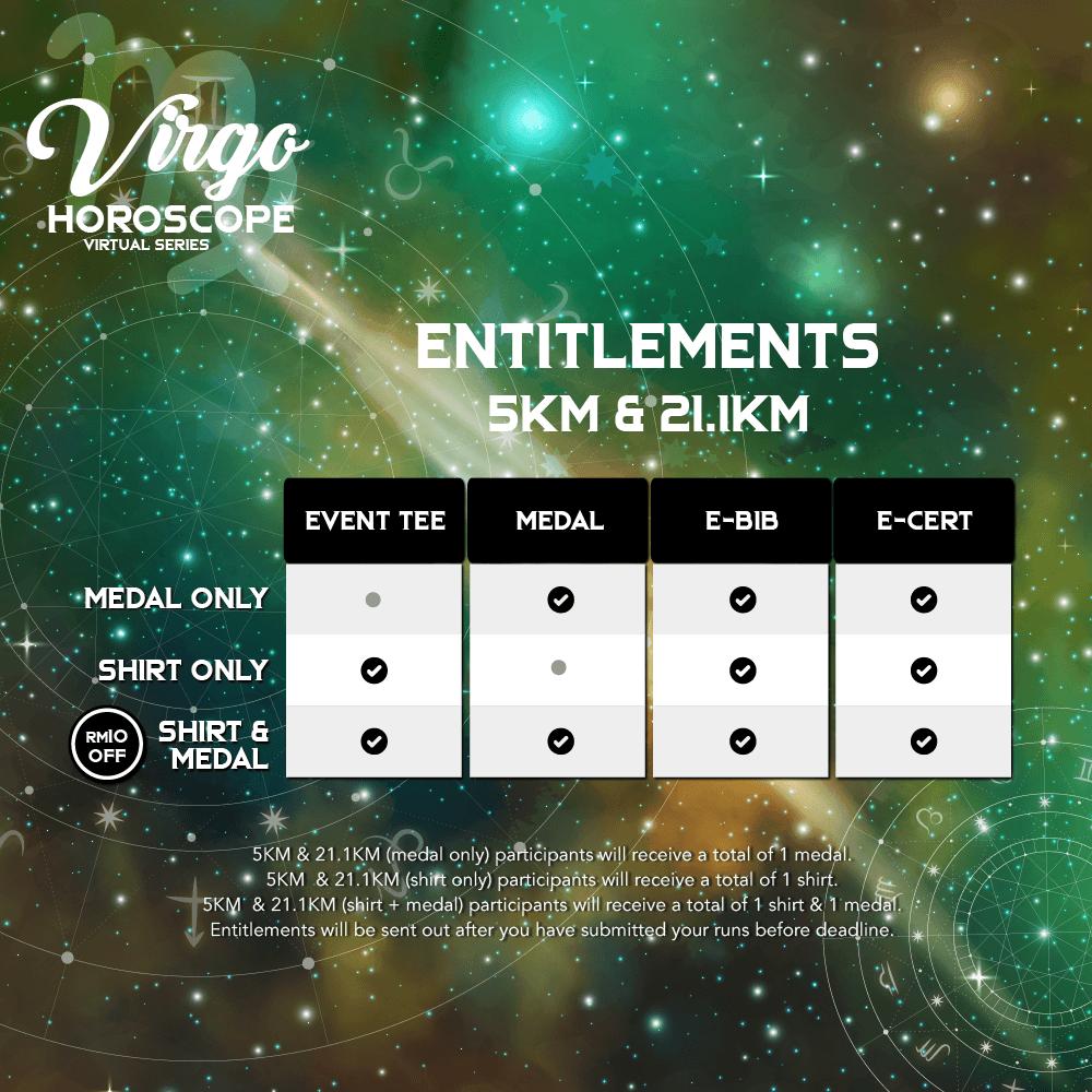 Virgo Horoscope Virtual Run