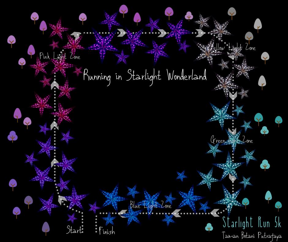 Starlight Run Penang