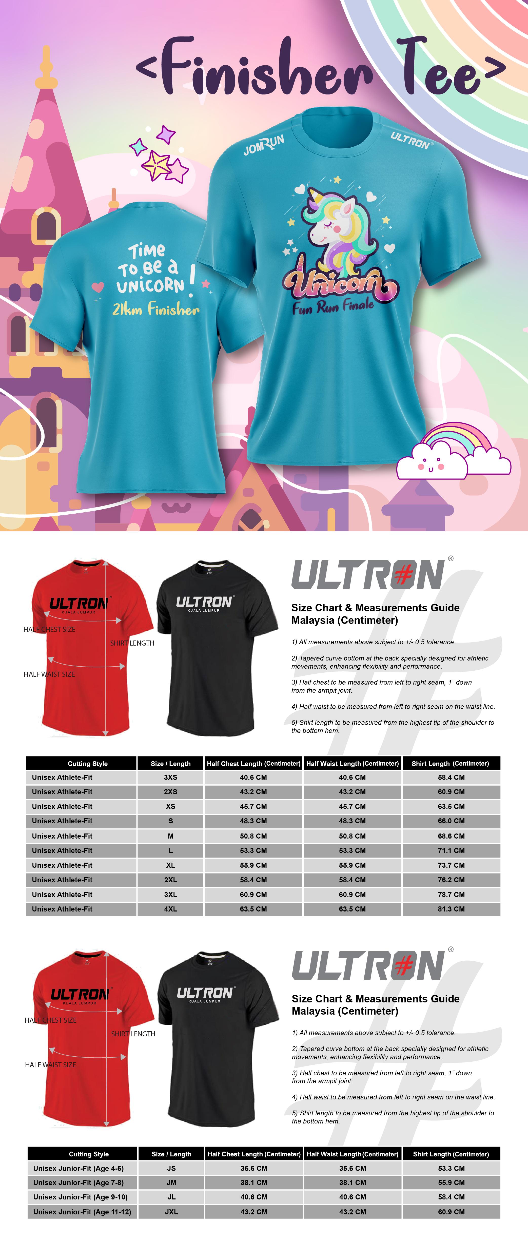 Borneo Unicorn Fun Run Finale 2021