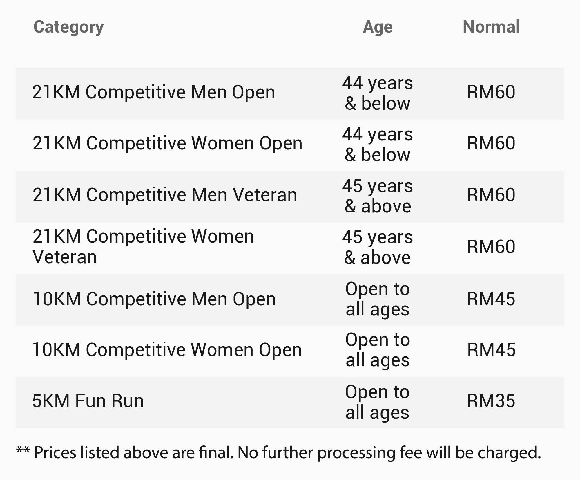 Sarawak Sport For All Half Marathon 2020