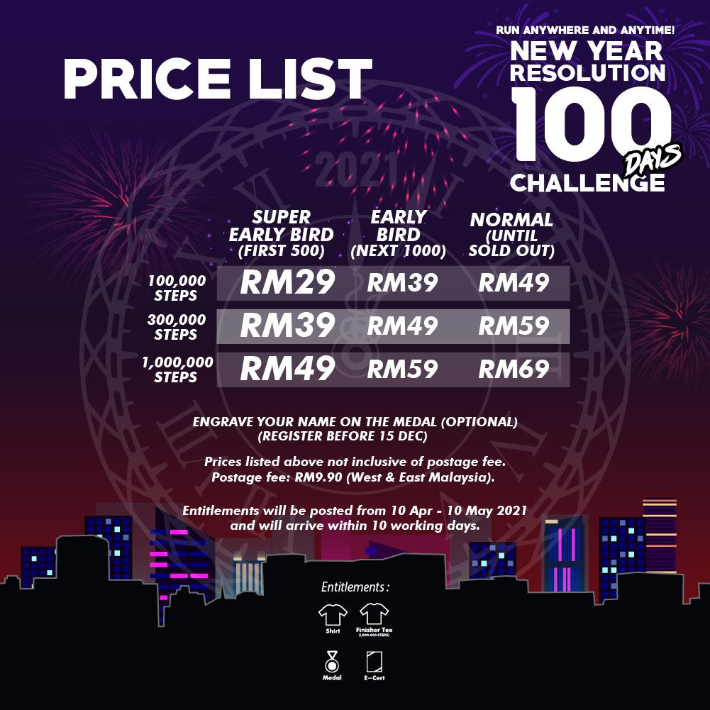 New Year Resolution 100 Days Challenge