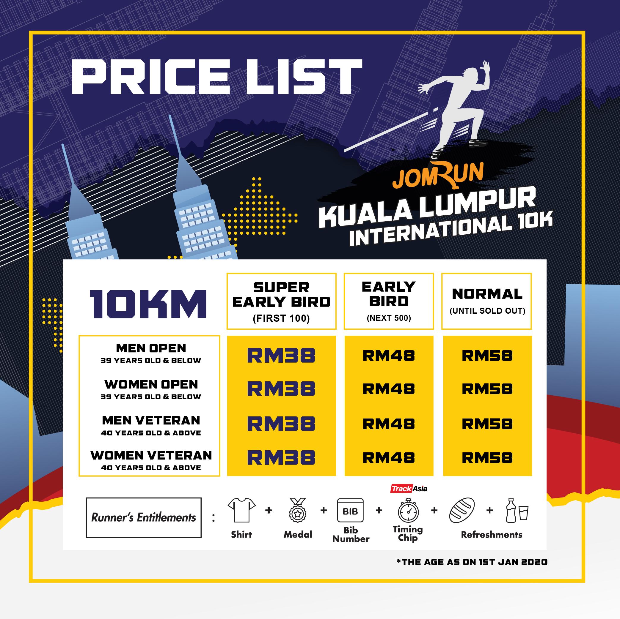 Kuala Lumpur International 10K 2021